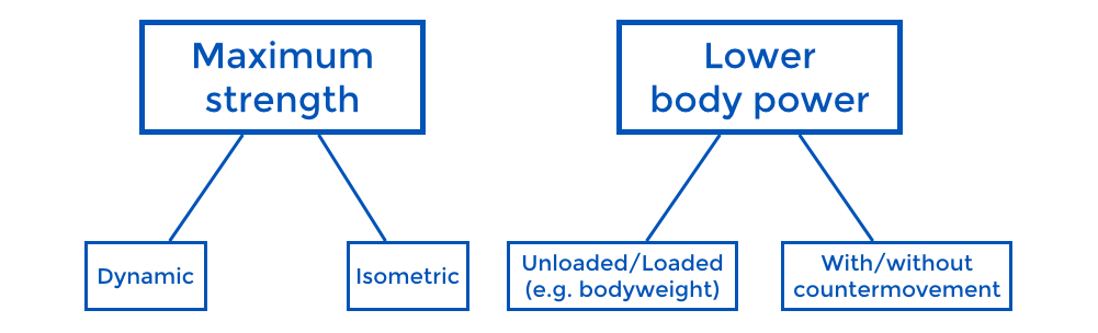different-conditions-of-strength-assessment