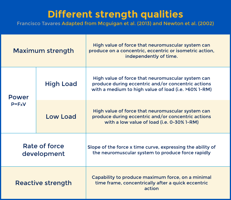 different-strength-qualities-and-definitions